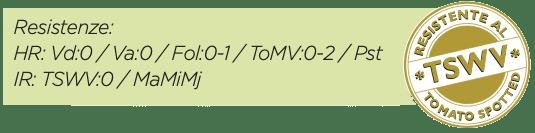 certificazioni samori